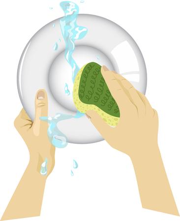 Wash plates