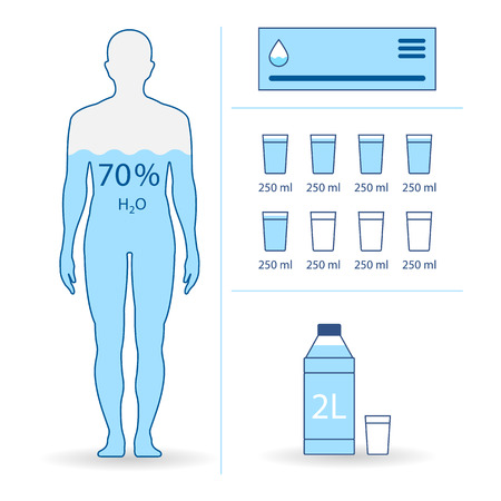 corpus: Water balance vector flat illustrations. Human balance of water. Healthy lifestyle concept.