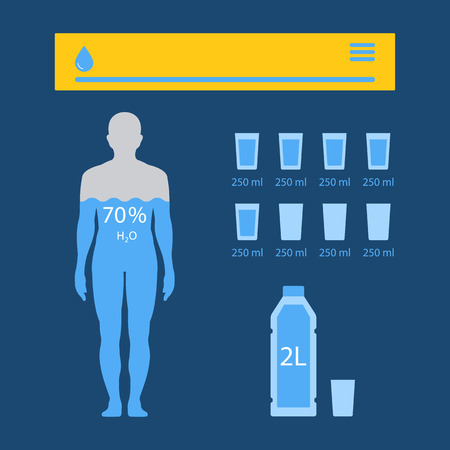 body fluid: Water balance vector flat illustrations. Human balance of water. Healthy lifestyle concept.