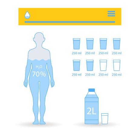 Water balance vector flat illustrations. Human balance of water. Woman drinking glass of water. Healthy lifestyle concept.