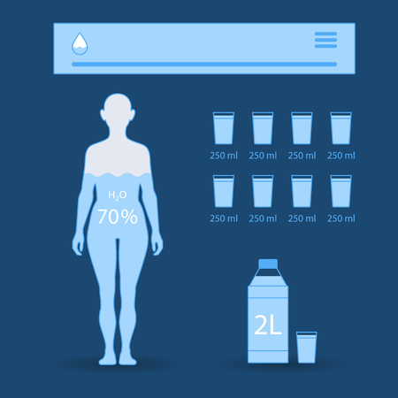 Water balance vector flat illustrations. Human balance of water. Woman drinking glass of water. Healthy lifestyle concept. Archivio Fotografico - 125056551