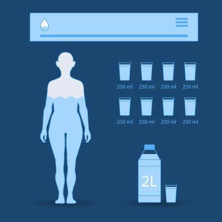 Illustrazioni piane di vettore del bilancio idrico. Equilibrio umano dell'acqua. Donna che beve bicchiere d'acqua. Concetto di stile di vita sano. Vettoriali