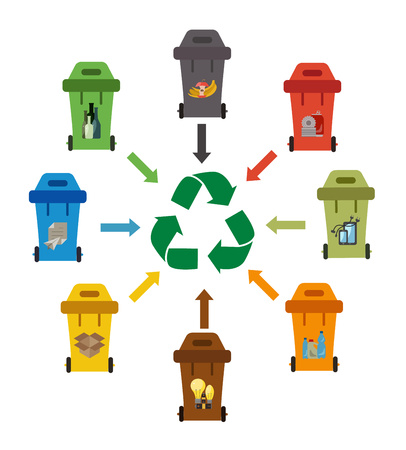 segregation: Set of waste sorting bins. Waste segregation flat concept. Vector illustration of waste management.  Colored garbage cans with waste categories.