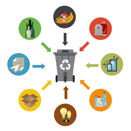 Waste sorting concept with waste bin and waste sorting icon. Colored waste icons for waste sorting design. Vector illustration of waste sorting management.