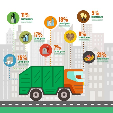 management concept: City waste recycling infographic flat concept. Vector illustration of city waste recycling categories and waste disposal. City waste types sorting management .