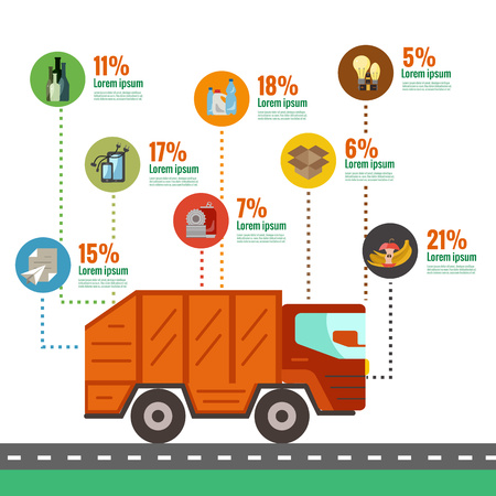 categories: Waste recycling categories infographic flat concept. Vector illustration of city waste recycling categories and waste disposal. City waste types sorting management