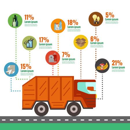 catégories concept plat infographique de recyclage des déchets. Vector illustration des catégories de recyclage des déchets de la ville et l'élimination des déchets. types de déchets de la ville de gestion de tri