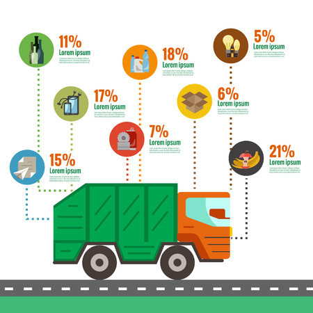 categories: Garbage recycling categories infographic flat concept. Vector illustration of city garbage recycling categories and waste disposal. City garbage types sorting management