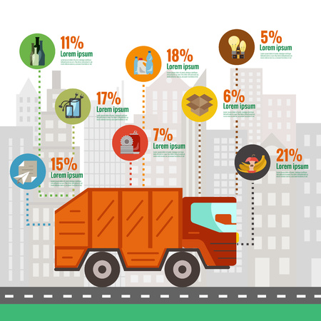 sorting: City waste recycling infographic flat concept. Vector illustration of city waste recycling categories and waste disposal. City waste types sorting management .