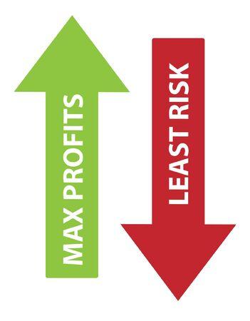 max: Max Profits, Least Risk