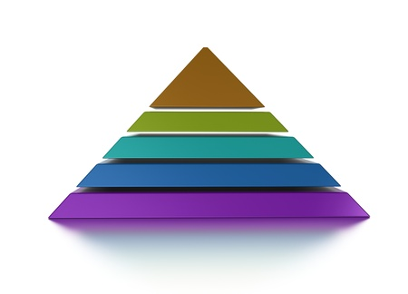hierarchy: 3D pyramid chart vue from front, graph is layered