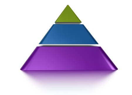 3D pyramid chart vue from front, 3 levels