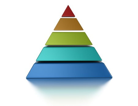 hierarchy: sliced pyramic, 5 levels isolated over a white background
