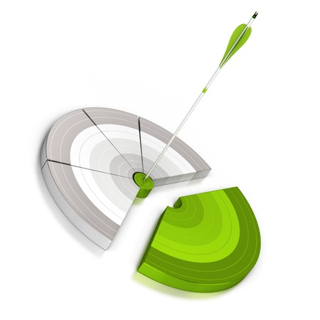 financial targets: pie chart with an arrow hitting the center, 3d render, the green slice is detached from the rest of the graph, white background with reflection