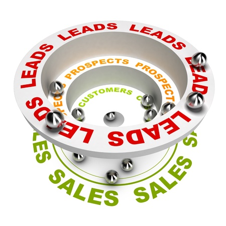 prospect: Illustration de rendu 3D du processus de vente ou comment concert prospects en ventes, sur fond blanc