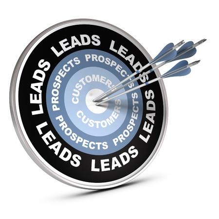 objetivo: Uno de los objetivos en los que se escribe clientes potenciales, clientes y posibles clientes, conceptual 3D para el proceso de ventas.