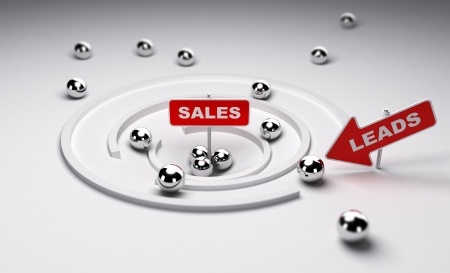 Sales process simplified one arrow with the word leads ans a sign with the word sales, 3d render photo