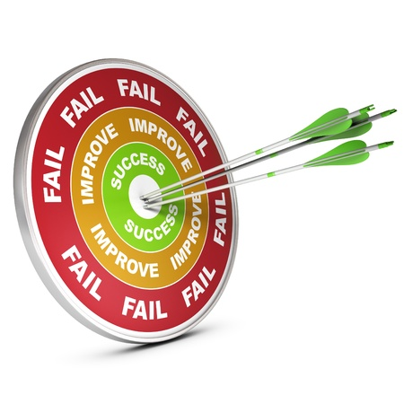 Three arrows hitting the center of a target with the words fail, improve, success  3D render suitable for motivational concept
