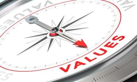 Compás con aguja apuntando hacia los valores de palabra. Ilustración conceptual la tercera parte de un comunicado de la compañía, Misión, Visión y Valor.
