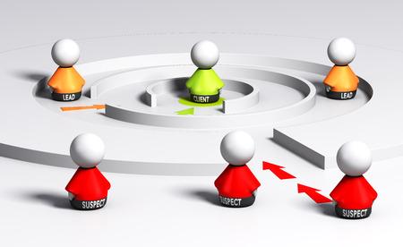 Conceptueel 3D render afbeelding, verdachte, lood en client tekens in een sales funnel. Concept van leads genereren.