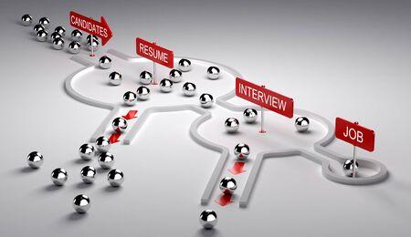 3D ilustracja procesu rekrutacji kandydatów. Kandydaci wchodzą przez lewo, a następnie przejść trzy kroki wznowić, przeprowadzić wywiad i ostatecznie uzyskać pracę, poziomy obraz