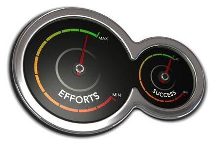 3D illustration of two dials with needles pointing the maximum. Motivation concept over white background.