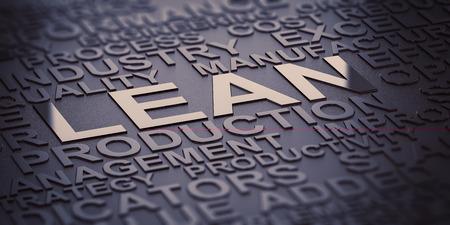 Viele Worte über schwarzen Hintergrund mit Reflexion und Unschärfe-Effekt, den Schwerpunkt auf den Worten schlank und Produktion. 3D-Darstellung der Produktions-Management. Standard-Bild