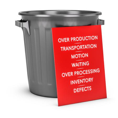 Rood bord geïnstalleerd tegen een grijze prullenbak met een lijst van zeven afvalstoffen. Concept van lean manufacturing en muda geschikt voor training. 3D illustratie Stockfoto