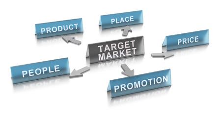3D illustration of marketing mix 5p model over white background