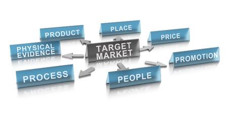 3D illustration of marketing mix 7p model over white background Stock Photo