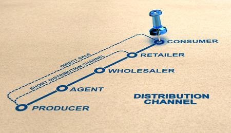 Schéma d'un canal de distribution long, court et direct sur fond de papier. Illustration 3D.