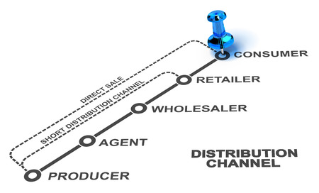 Diagram of a long, short and direct distribution channels over white background. 3D illustration.