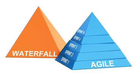 3D illustration of two pyramids, one sliced with the text agile and the entire one with the word waterfall. Concept of sofware development methodology. Reklamní fotografie