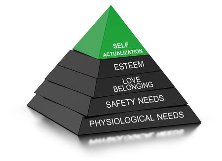 3d illustration of human of needs theory shaped as a pyramid.