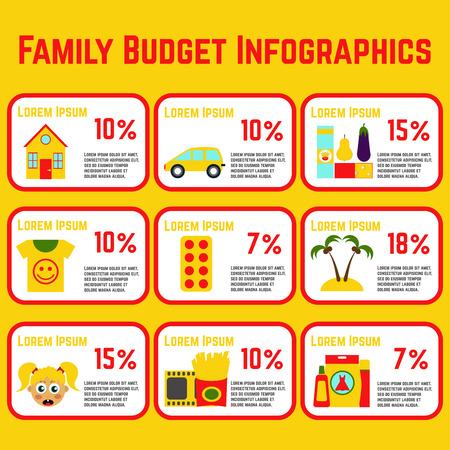 familybudget