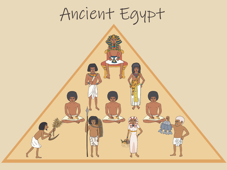 ancient pyramid of power structure, vector historic illustration of egyptian society