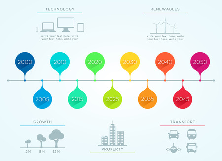 renewables: Time Line 2000 to 2050 Vector Infographic Illustration