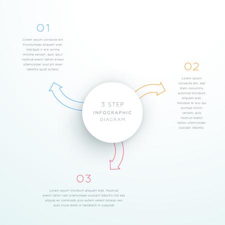 矢印付き中心円 ステップ 1 ~ 3 ベクトル  イラスト・ベクター素材