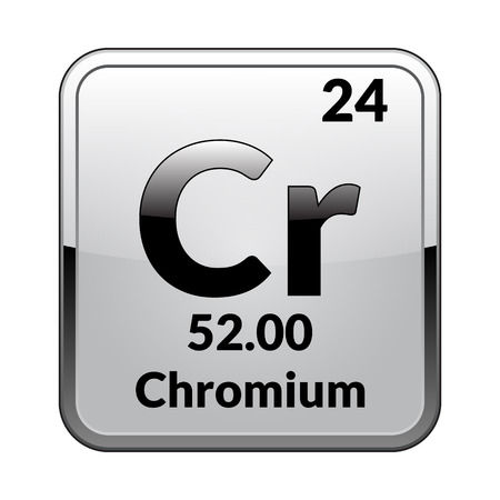 Chromium symbol.Chemical element of the periodic table on a glossy white background in a silver frame.Vector illustration.
