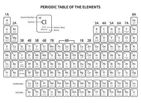 Periodic table of elements on a white background.Shows atomic number, symbol, name and atomic weight. In black and white style.Vector Illustration