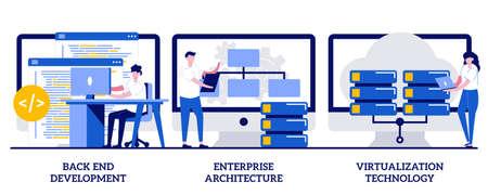 Back end development, enterprise architecture, virtualization technology concept with tiny people. Enterprise software vector illustration set. Programming, business operation planning metaphor.