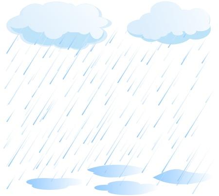 high temperatures: rain vector