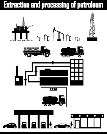 natural gas production: oil production equipment