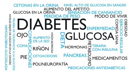 Diabetes, glucose, disease, insulin word tag cloud - white, Spanish variant, 3D rendering Stock Photo