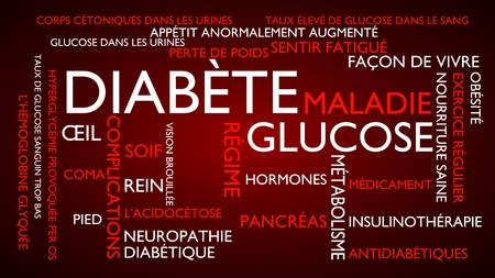 Diabetes, glucose, disease, insulin word tag cloud - red, French variant, 3D rendering
