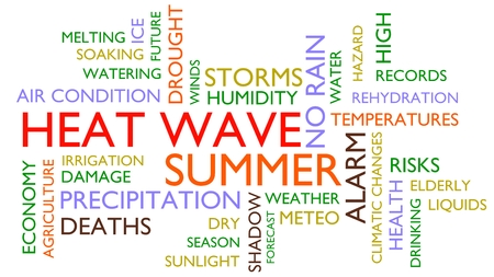 humid: Heat wave word tag cloud. 3D rendering, red variant. Stock Photo