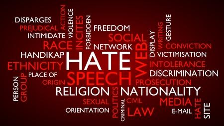 Hate speech word tag cloud. 3D rendering, red variant.