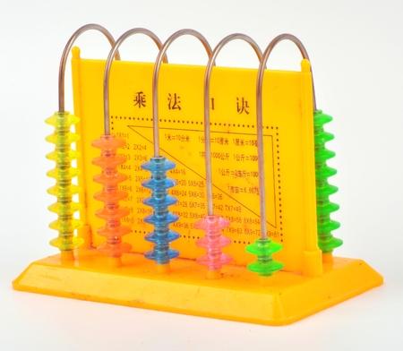 multiplicacion: Tablas de multiplicar