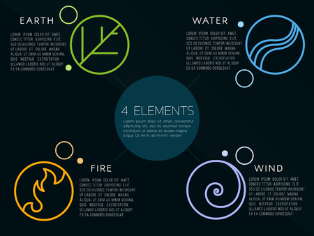 Nature 4 elements logo sign. Water, Fire, Earth, Air. on dark background. Çizim