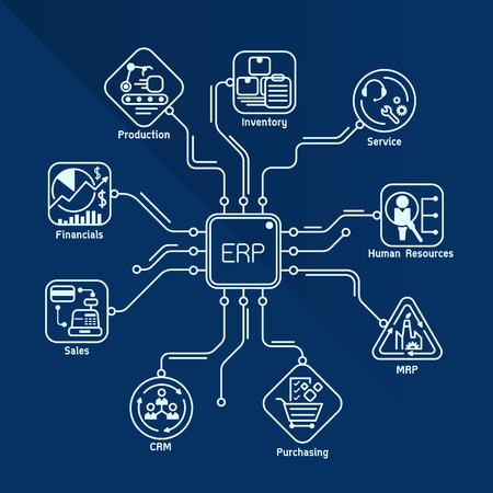エンタープライズ リソース プランニング (ERP) モジュール構築フロー ライン アート ベクトル デザイン
